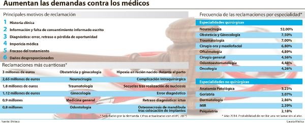 cirugia-estetica-demandas